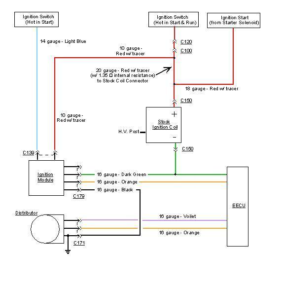 motorcraft distributor tfi upgrade for the amc 258 rh keith cj8 tripod com Ignition Switch Wiring Diagram Color Typical Ignition Switch Wiring Diagram